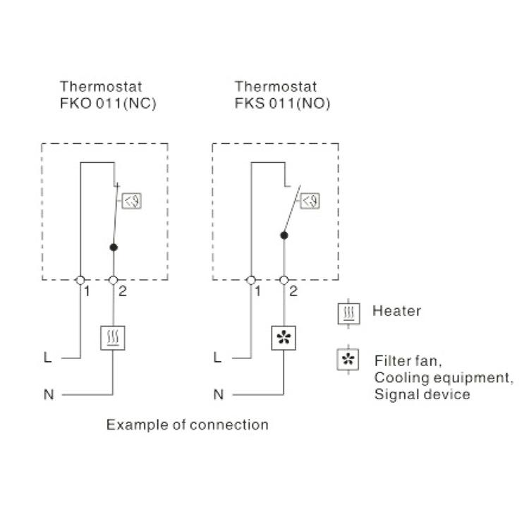 FKO 011 / FKS 011 small compact Temperature thermostat controller