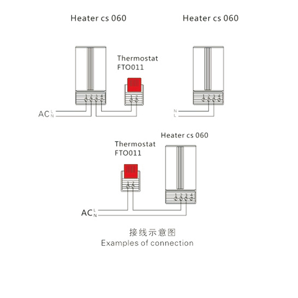 CS 060 series 50W-150W Touch-safe Heater